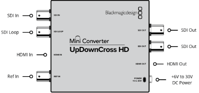 mini-converter-updowncross-hd